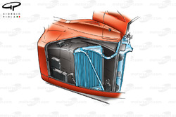 Ferrari F2001 sidepod nd radiator layout