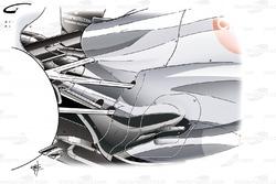 Sauber C32 new exhausts design