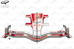 Toyota TF106B 2006 Monza wing comparison