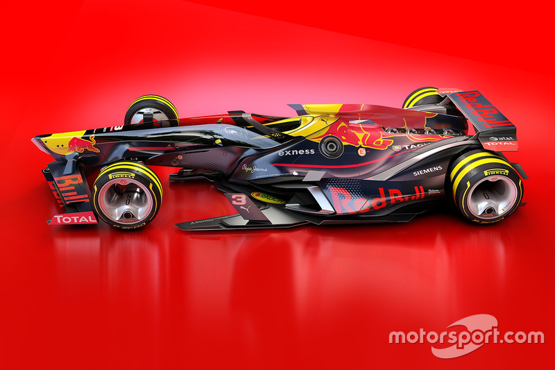 Concept Red Bull Racing 2030