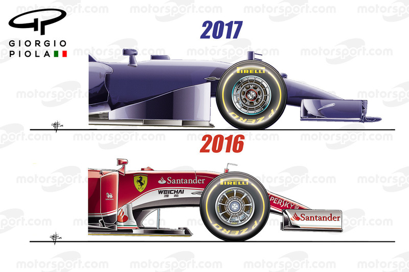 2017 aero regulations, nose design