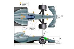 Camera positions diagram
