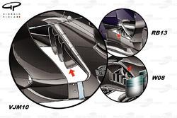تصميم أرضيّة سيارة فورس إنديا