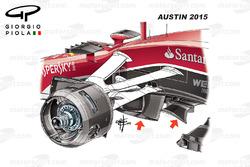 Ailettes Ferrari SF15-T, GP des États-Unis