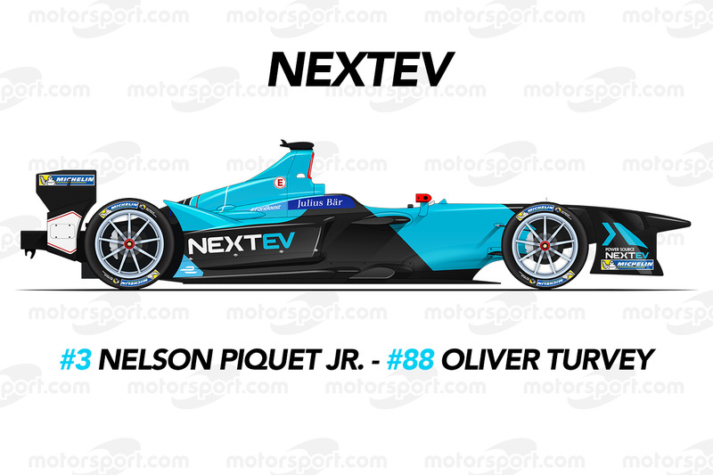 NextEV NIO