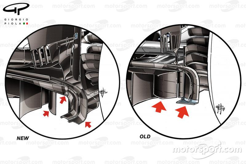 Comparación de difusor nuevo Mercedes W08