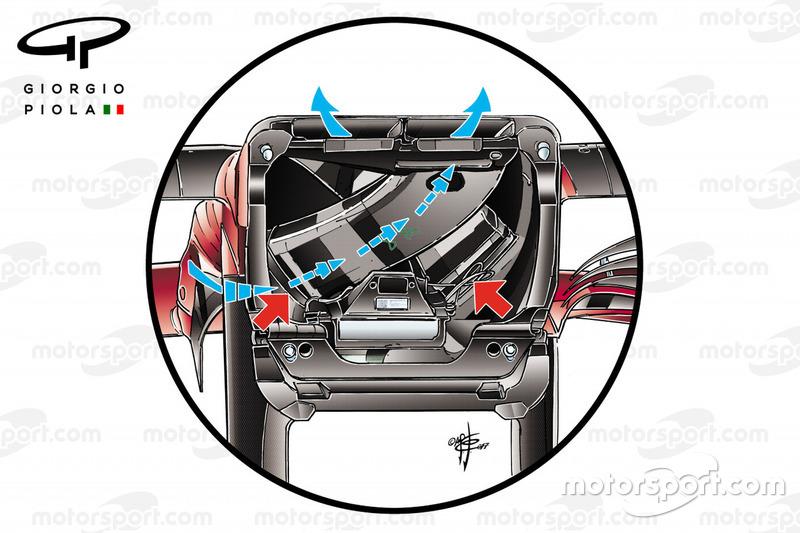 S-duct de la Ferrari SF70H