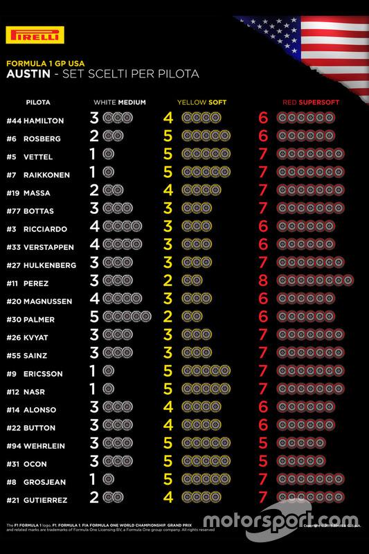 La sélection des pneus Pirelli
