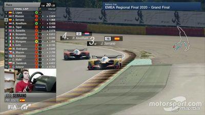 FIA Gran Turismo Championship 2020