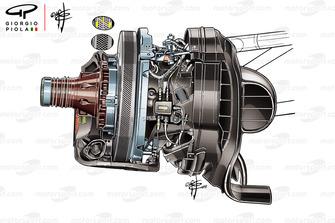 Disque de frein de la Ferrari SF71H