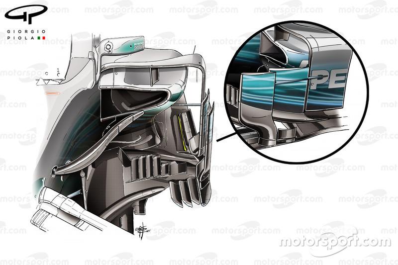 Déflecteurs de la Mercedes W08
