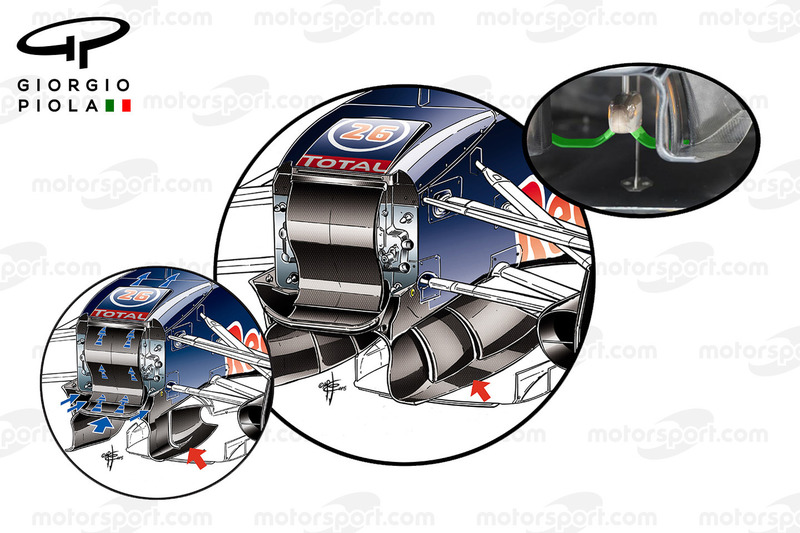 Red Bull RB11 turning vanes
