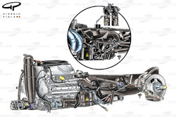 Red Bull / Renault engine and gearbox layout (KERS battery marked with triangular warning sticker)