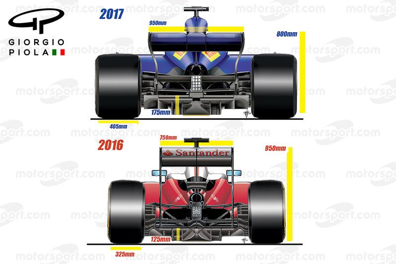 2016-2017 comparación de vista trasera, con subtítulos