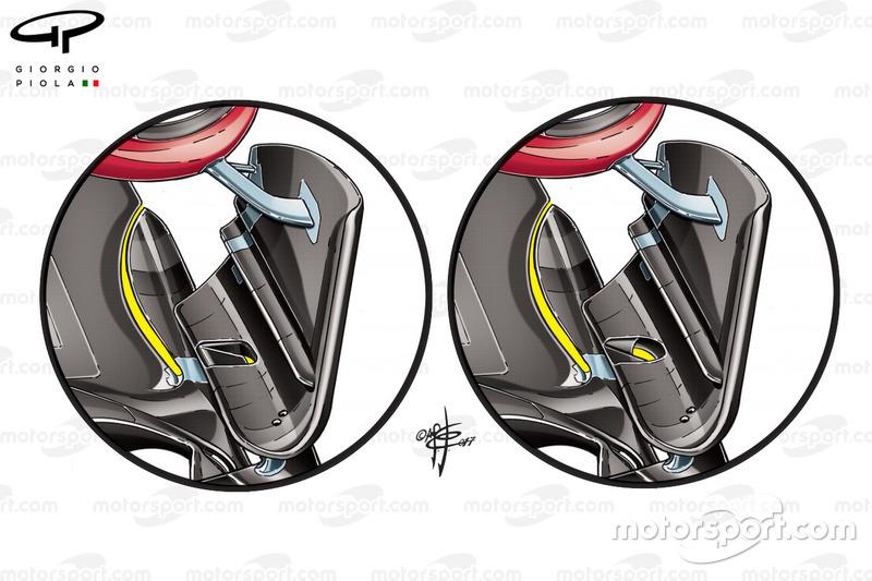 Comparaison des dérives de la Ferrari SF70H, GP du Canada