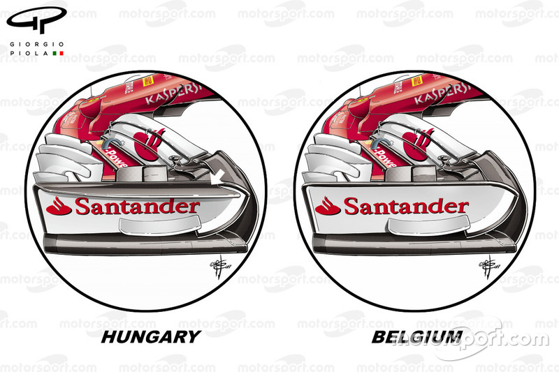 Comparaison de l'aileron avant de la Ferrari SF70H, GP de Belgique