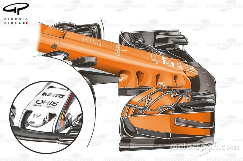 Порівняння носів McLaren MCL32 та Williams FW40, представлених на презентаціях