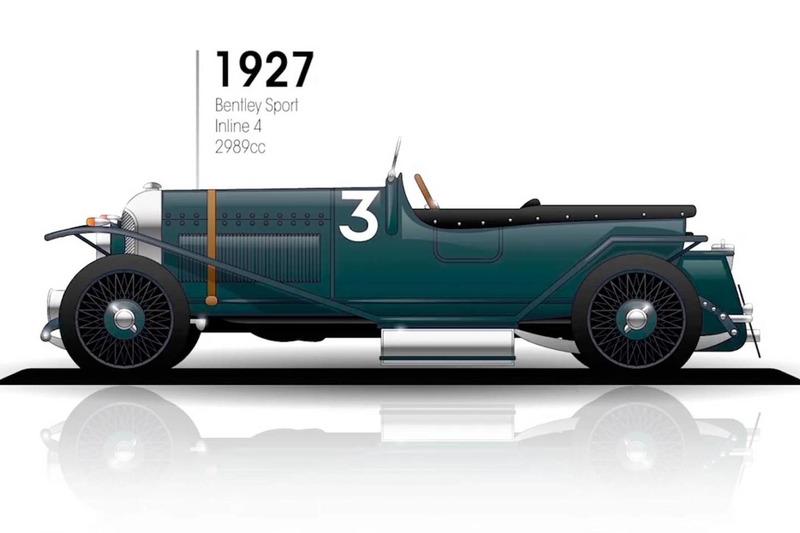 1927: Bentley Sport
