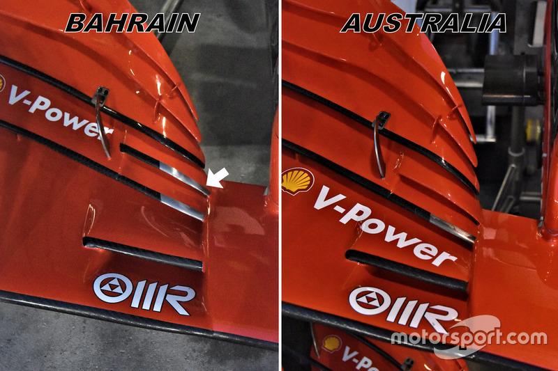 Порівняння переднього антикрила Ferrari SF71H