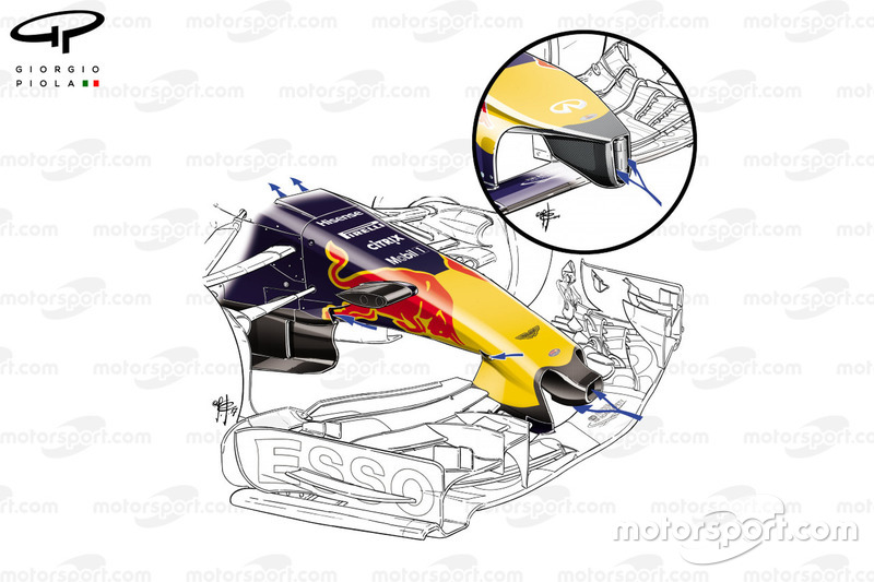Comparaison du nez de la Red Bull Racing RB 13