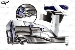 Williams FW33 front wings comparison