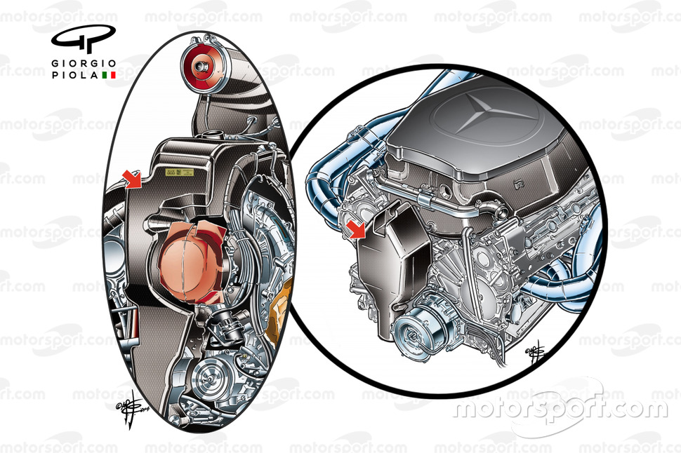 Comparación del tanque de combustible del Mercedes V6 contra el V8.