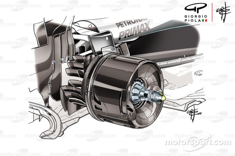 Mercedes AMG F1 W09, fékszellőzés