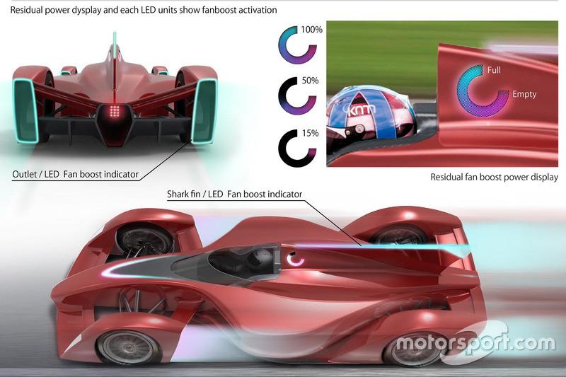 Formel-E-Designstudie von Dome