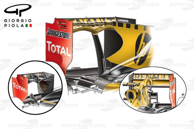 Renault R30 vs. R31: Heckflügel, Vergleich