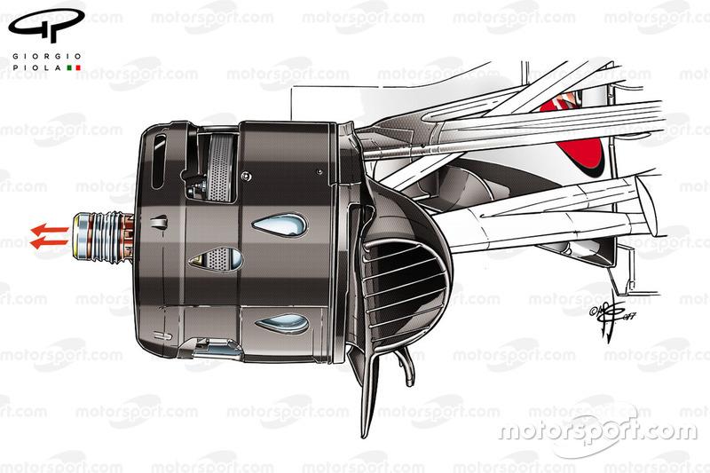 Essieu soufflant de la Ferrari SF70H