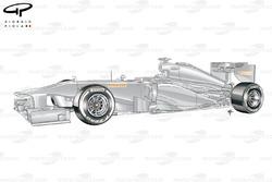 Pirelli medium tyres