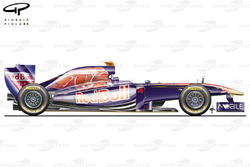 Toro Rosso STR6 side view, launch car