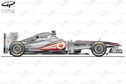 McLaren MP4-26 side view