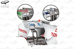 Toyota TF109 2009 Budapest rear wing comparison