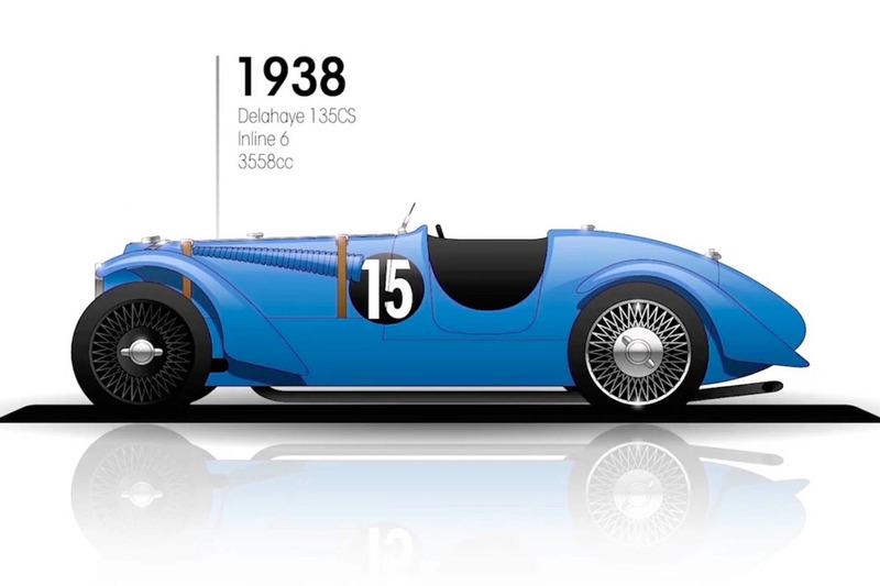 1938: Delahaye 135CS