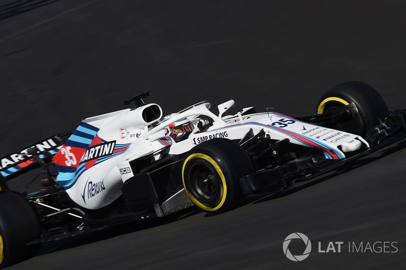 Сергей Сироткин, Williams FW41