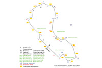 Melbourne Grand Prix circuit map