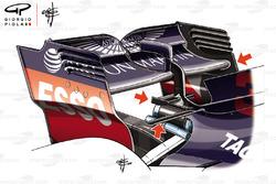 Red Bull RB14, hátsó szárny