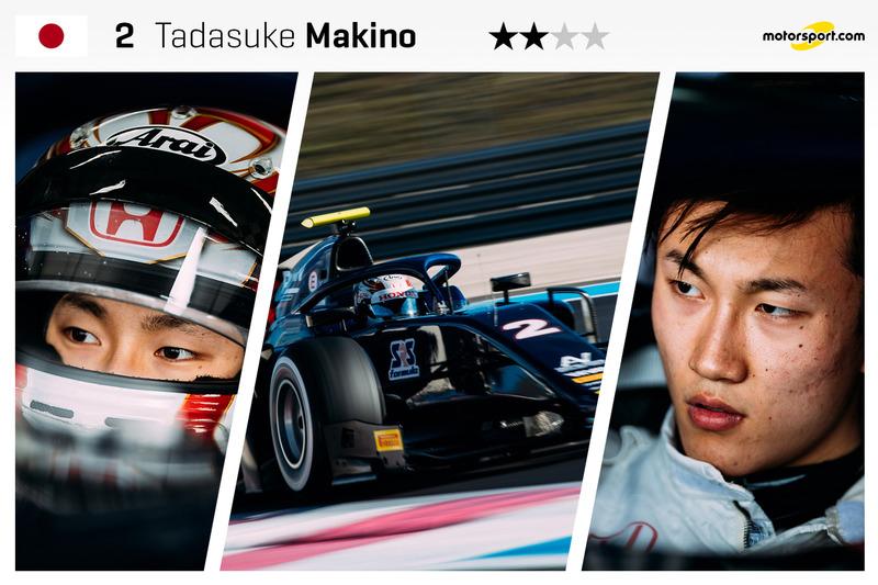 Tadasuke Makino - 20 ans