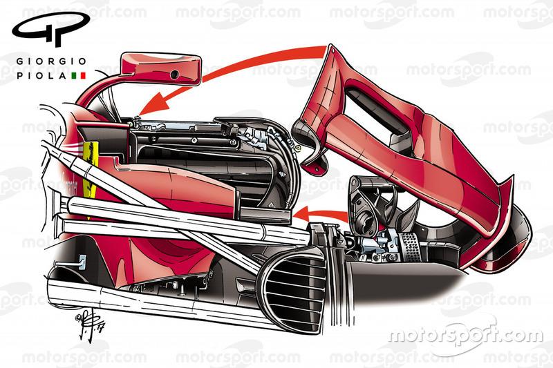 Detalle del lado de Ferrari SF70H
