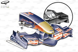 STR01 (Red Bull RB1) 2006 front wing development
