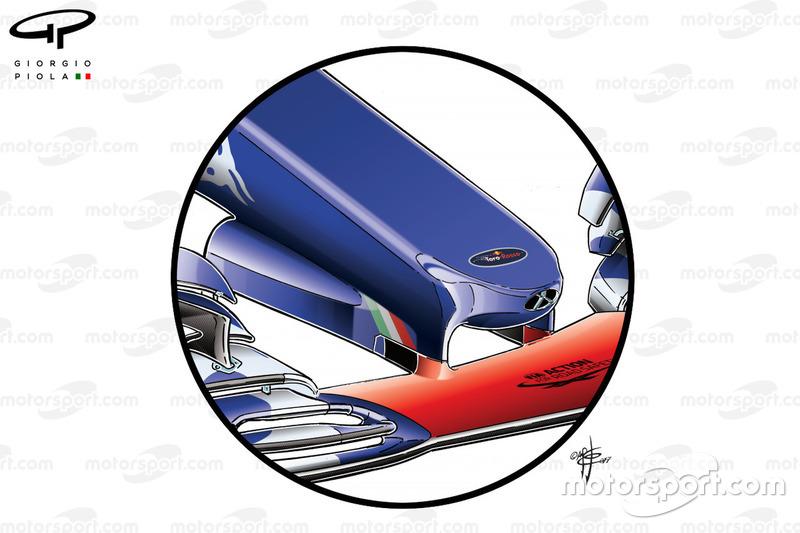 """الأنف الجديد لسيارة تورو روسو """"اس.تي.آر12"""""""