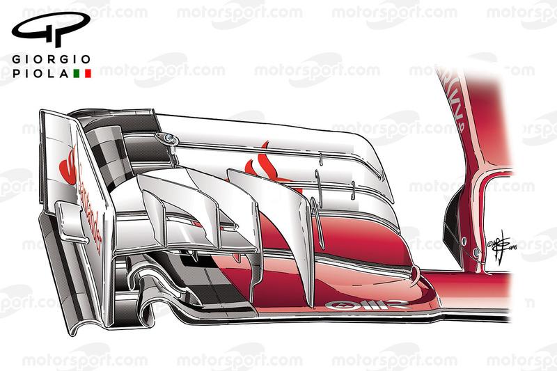 Ferrari SF16-H, Frontflügel, Grand Prix von Russland