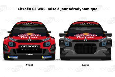 Essais Citroën d'octobre