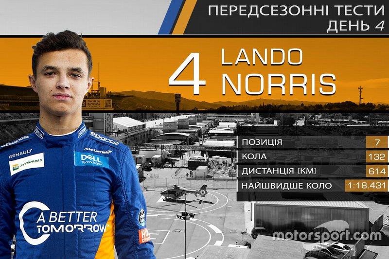 7. Ландо Норріс
