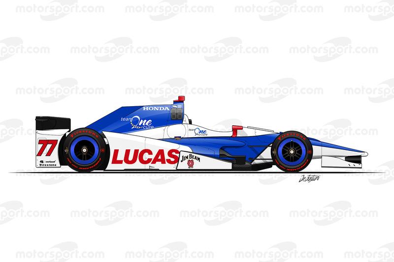 Джей Ховард, Schmidt/Peterson Motorsports Honda