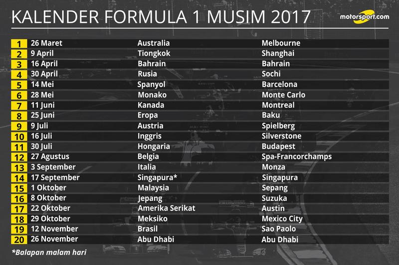 Kalender Formula 1 2017