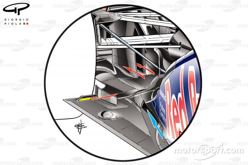 Red Bull RB8 detalle de la zaga