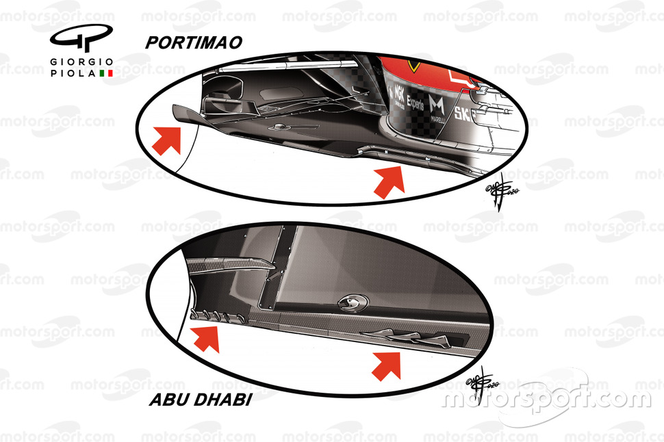 Ferrari SF1000 floor comparison, Abu Dhabi GP