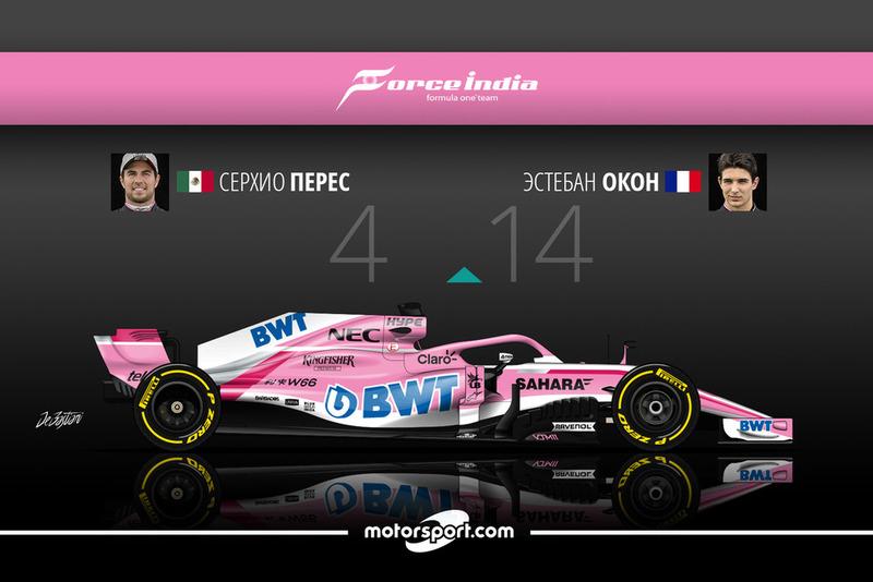 Дуэль в Racing Point Force India F1: Перес – 4 / Окон – 14